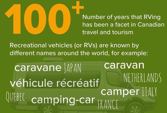arbutus-rv-pt-1-infographic-the-evolution-of-the-rv-1-copy